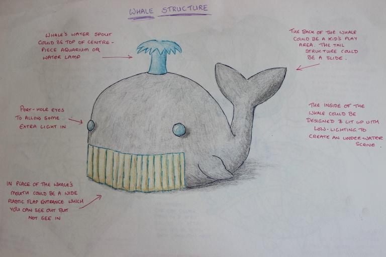 Whale concept